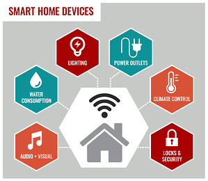 smart-connected-home-infographic-v2